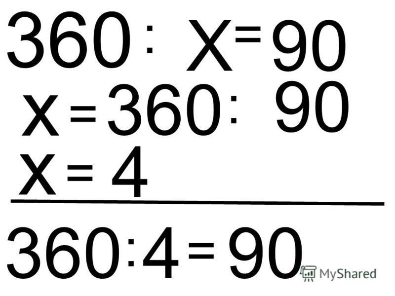 Х : 360 = 90 х = 360 : 90 х = 4 360 : 4 = 90