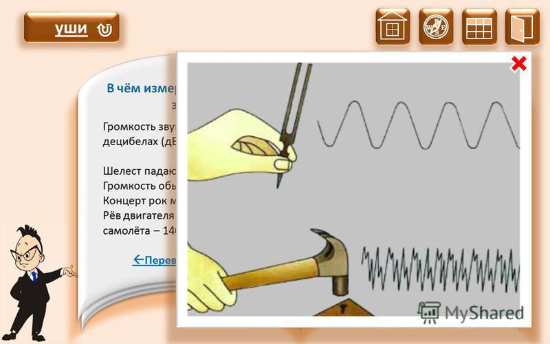 N S W E уши Звук возникает тогда, когда что-то дрожит, то есть быстро перемещается вперед-назад. Это движение называется вибрацией. Мы слышим звуки, потому что вибрации тел вызывают вибрации воздуха, которые и достигают наших ушей. Для распространени