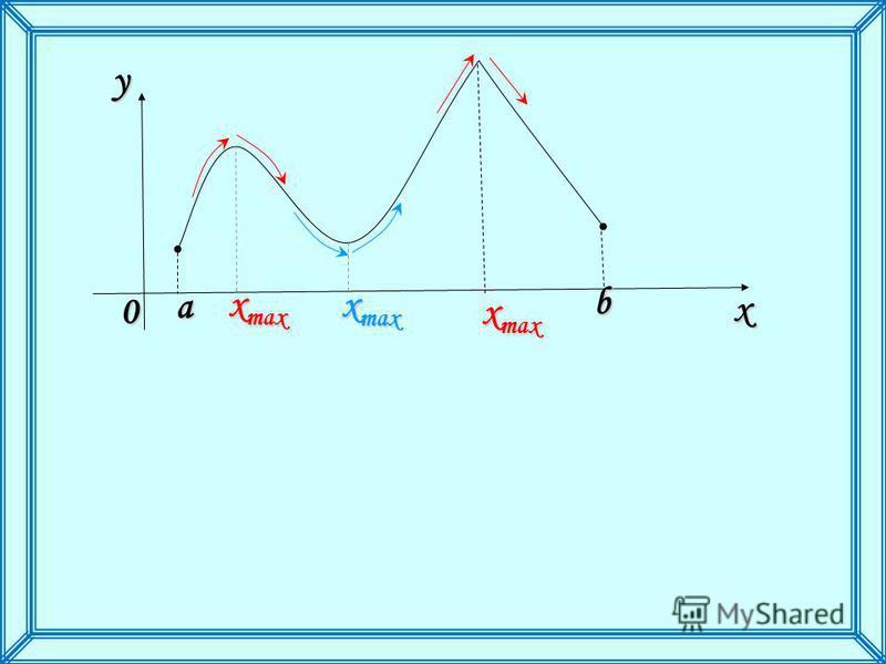 a x max x y 0 b