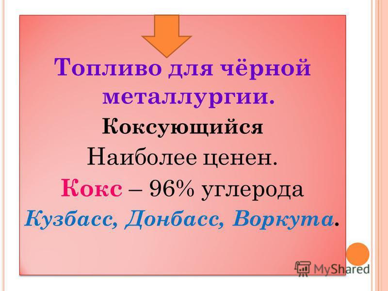 Топливо для чёрной металлургии. Коксующийся Наиболее ценен. Кокс – 96% углерода Кузбасс, Донбасс, Воркута. Топливо для чёрной металлургии. Коксующийся Наиболее ценен. Кокс – 96% углерода Кузбасс, Донбасс, Воркута.