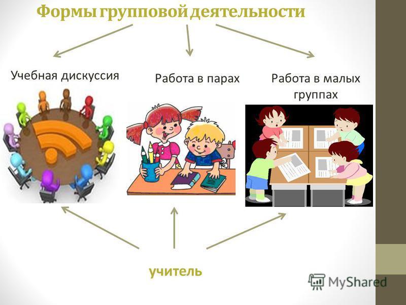 Формы групповой деятельности Учебная дискуссия Работа в парах Работа в малых группах учитель
