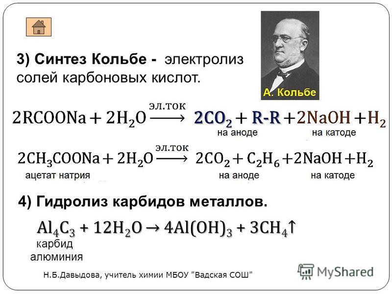 3) Синтез Кольбе - электролиз солей карбоновых кислот. 4) Гидролиз карбидов металлов. Al 4 C 3 + 12H 2 O 4Al(OH) 3 + 3CH 4 Al 4 C 3 + 12H 2 O 4Al(OH) 3 + 3CH 4 карбид алюминия Н.Б.Давыдова, учитель химии МБОУ Вадская СОШ