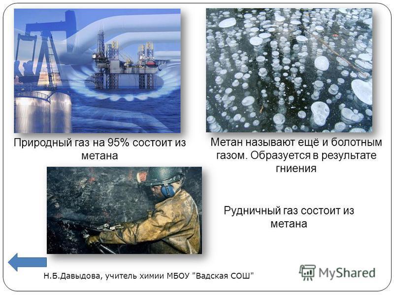 Природный газ на 95% состоит из метана Метан называют ещё и болотным газом. Образуется в результате гниения Рудничный газ состоит из метана Н.Б.Давыдова, учитель химии МБОУ Вадская СОШ