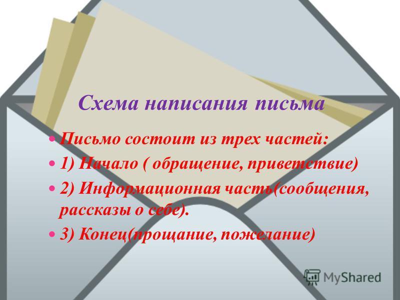 Схема написания письма Письмо состоит из трех частей: 1) Начало ( обращение, приветствие) 2) Информационная часть(сообщения, рассказы о себе). 3) Конец(прощание, пожелание)