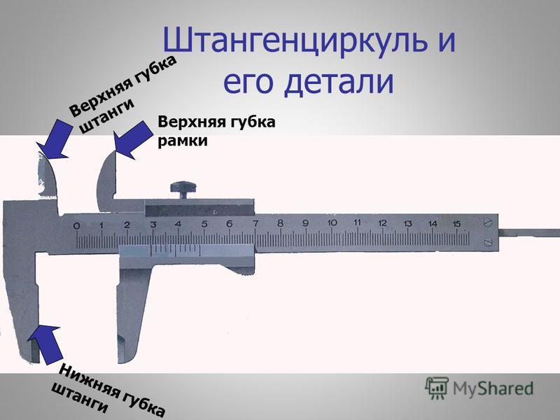 Штангенциркуль и его детали Верхняя губка рамки Верхняя губка штанги Нижняя губка штанги