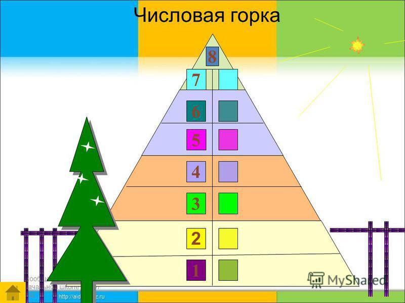63+3 1+4 4+2 2+5 5+1 1-я станция – «Игровая»