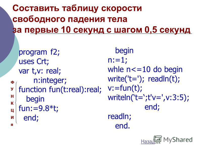 Вычисление функции program f1; uses Crt; var n,x: real; i:integer; function fun(a:real):real; var y:real; begin y:=a+sin(a); fun:=y; end; Назад begin s:=0; for i:=1 to 3 do begin write('n='); readln(n); x:=fun(n)/3; s:=s+x; end; writeln(s=',s:3:5); r
