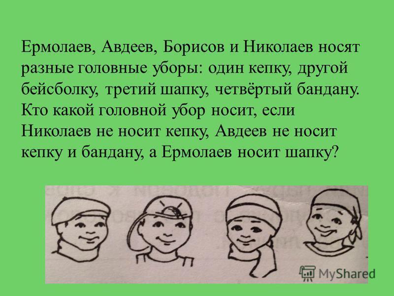Ермолаев, Авдеев, Борисов и Николаев носят разные головные уборы: один кепку, другой бейсболку, третий шапку, четвёртый бандану. Кто какой головной убор носит, если Николаев не носит кепку, Авдеев не носит кепку и бандану, а Ермолаев носит шапку?