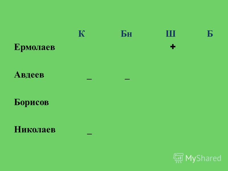 К Бн Ш Б Ермолаев + Авдеев _ _ Борисов Николаев _