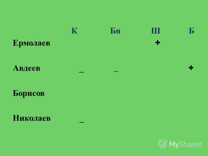 К Бн Ш Б Ермолаев + Авдеев _ _ + Борисов Николаев _