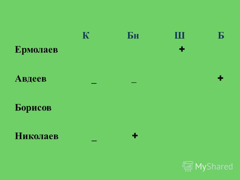 К Бн Ш Б Ермолаев + Авдеев _ _ + Борисов Николаев _ +