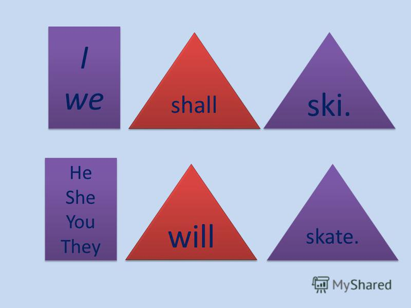I we I we He She You They He She You They shall ski. skate. will