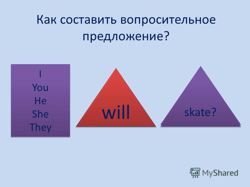 Как составить вопросительное предложение? I You He She They I You He She They skate. will skate?