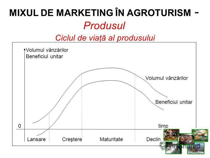 MIXUL DE MARKETING ÎN AGROTURISM - Produsul Ciclul de viaţă al produsului Volumul vânzărilor Beneficiul unitar Volumul vânzărilor Beneficiul unitar 0 timp Lansare Creştere Maturitate Declin