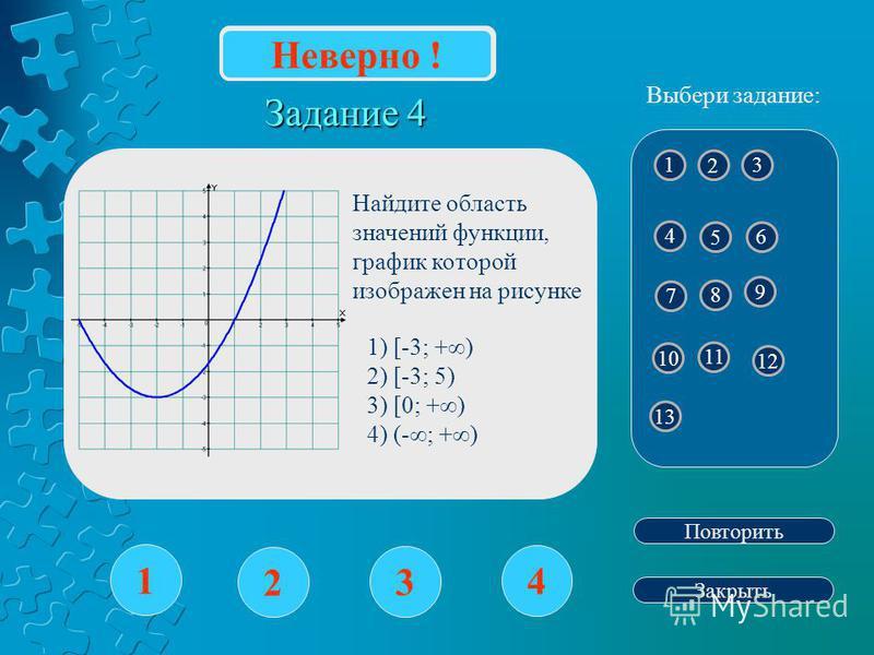 Задание 4 1 2 3 4 Повторить Закрыть Верно ! Выбери задание: Неверно ! Найдите область значений функции, график которой изображен на рисунке 1) [-3; +) 2) [-3; 5) 3) [0; +) 4) (-; +) 1 2 4 3 5 6 8 7 9 10 12 11 13