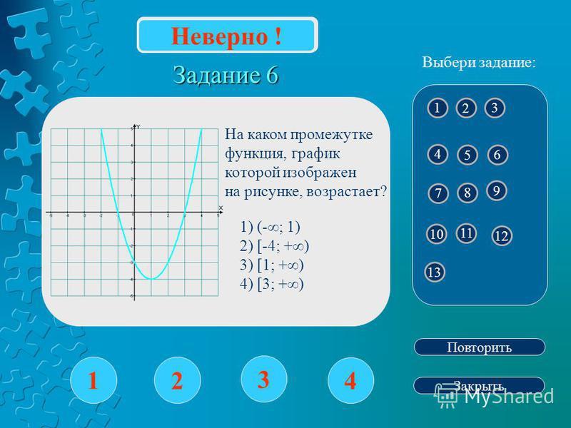 Задание 6 1 2 3 4 Повторить Закрыть Верно ! Выбери задание: Неверно ! На каком промежутке функция, график которой изображен на рисунке, возрастает? 1) (-; 1) 2) [-4; +) 3) [1; +) 4) [3; +) 1 2 4 3 5 6 8 7 9 10 12 11 13