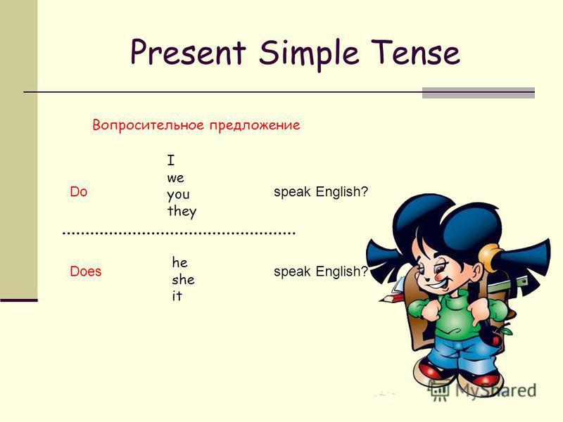 Present Simple Tense Вопросительное предложение I we you they he she it Dospeak English? Doesspeak English?