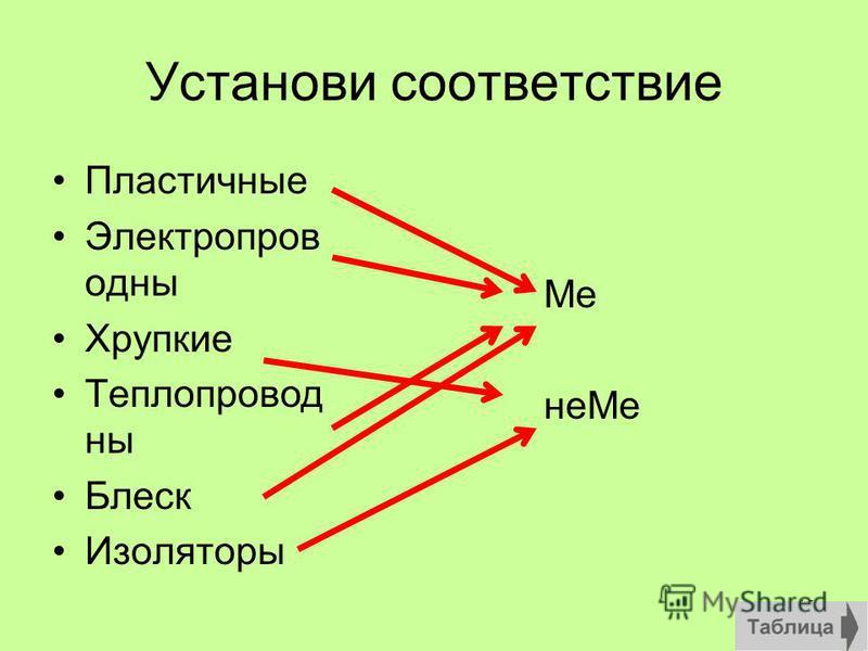 17 «Штрихи к портрету» ( определить валентность элементов в предложенних формулах) 1.MnO; MnO 2 ; Mn 2 O 7 2. N 2 O; NO 2 ; N 2 O 3 3.CrO; Cr 2 O 3 ; CrO 3 II IV VII I IV III II III VI