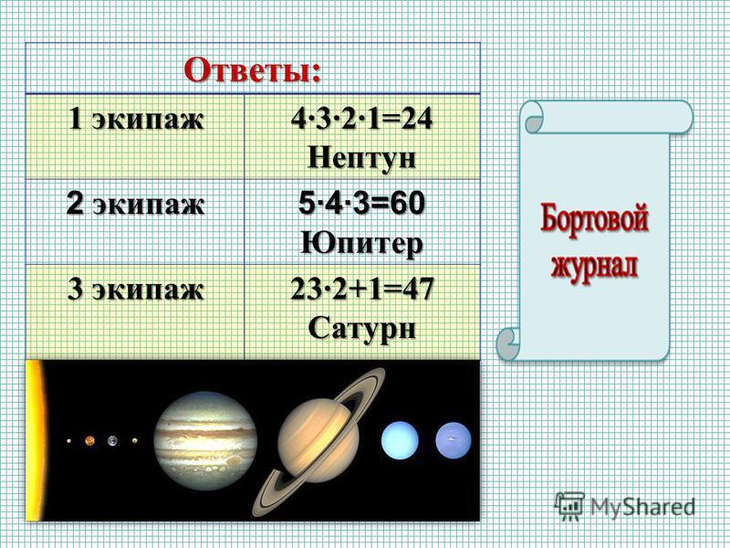 Ответы: 1 экипаж 4321=24Нептун 2 экипаж 543=60Юпитер 3 экипаж 232+1=47Сатурн