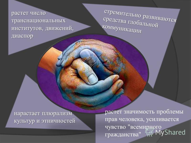 растет число транснациональных институтов, движений, диаспор стремительно развиваются средства глобальной коммуникации нарастает плюрализм культур и этничностей растет значимость проблемы прав человека, усиливается чувство всемирного гражданства