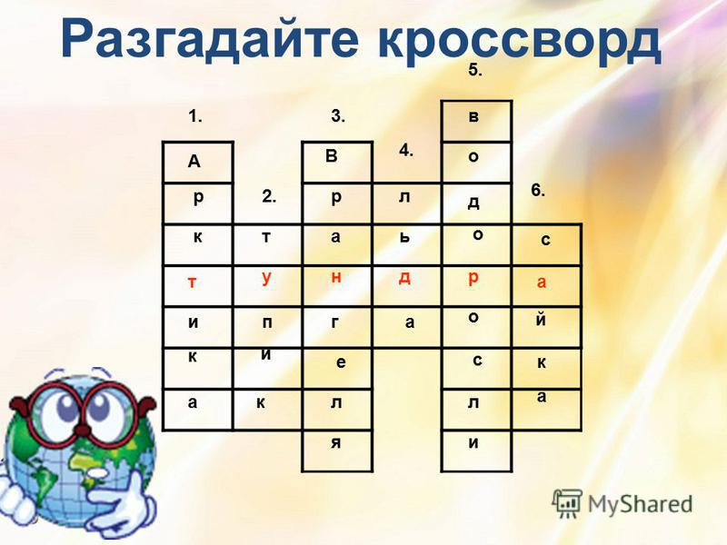 Разгадайте кроссворд ат у ндр А р к и к а т п и к В р а г е л я л ь а в о д о о л с и с эка 1. 2. 3. 4. 5. 6.