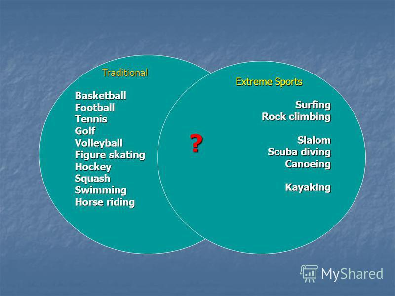 BasketballFootballTennisGolfVolleyball Figure skating HockeySquashSwimming Horse riding Surfing Rock climbing Slalom Scuba diving CanoeingKayaking ? Extreme Sports Traditional