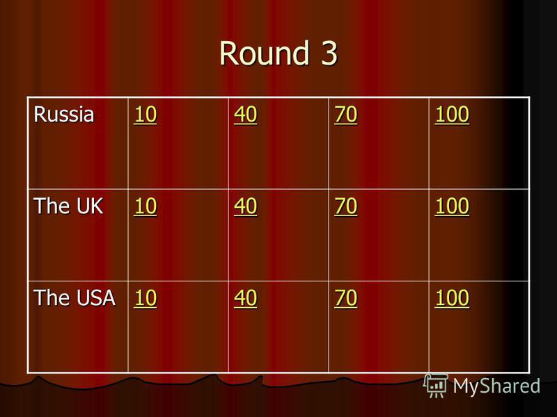 Round 3 Russia 10 40 70 100 The UK 10 40 70 100 The USA 10 40 70 100