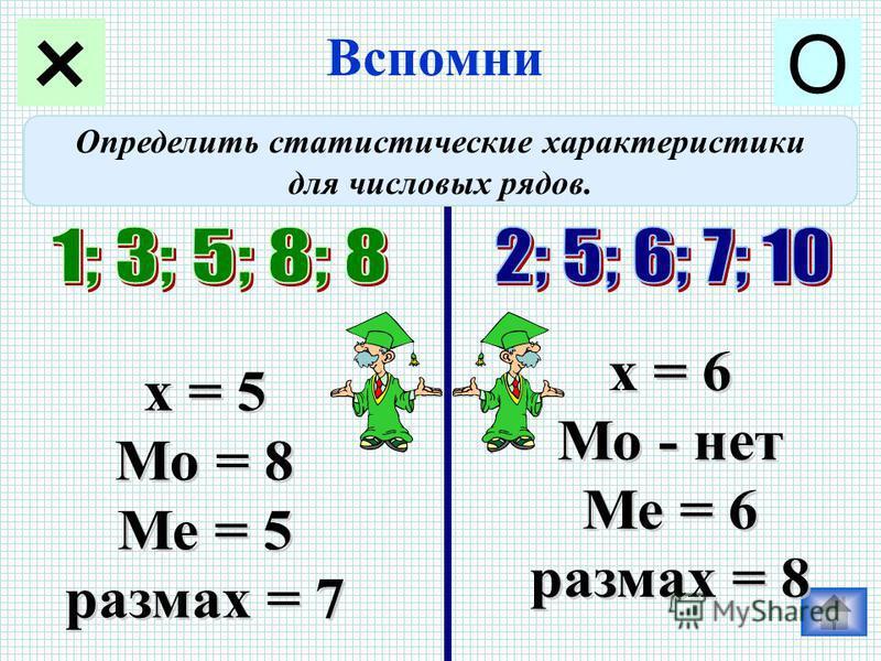 Вспомни + О Определить статистические характеристики для числовых рядов.