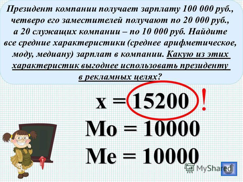 Президент компании получает зарплату 100 000 руб., четверо его заместителей получают по 20 000 руб., а 20 служащих компании – по 10 000 руб. Найдите все средние характеристики (среднее арифметическое, моду, медиану) зарплат в компании. Какую из этих