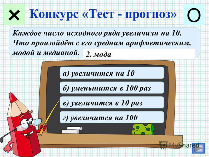 Конкурс «Тест - прогноз» + О Каждое число исходного ряда увеличили на 10. Что произойдёт с его средним арифметическим, модой и медианой. 2. мода в) увеличится в 10 раз б) уменьшится в 100 раз а) увеличится на 10 г) увеличится на 100