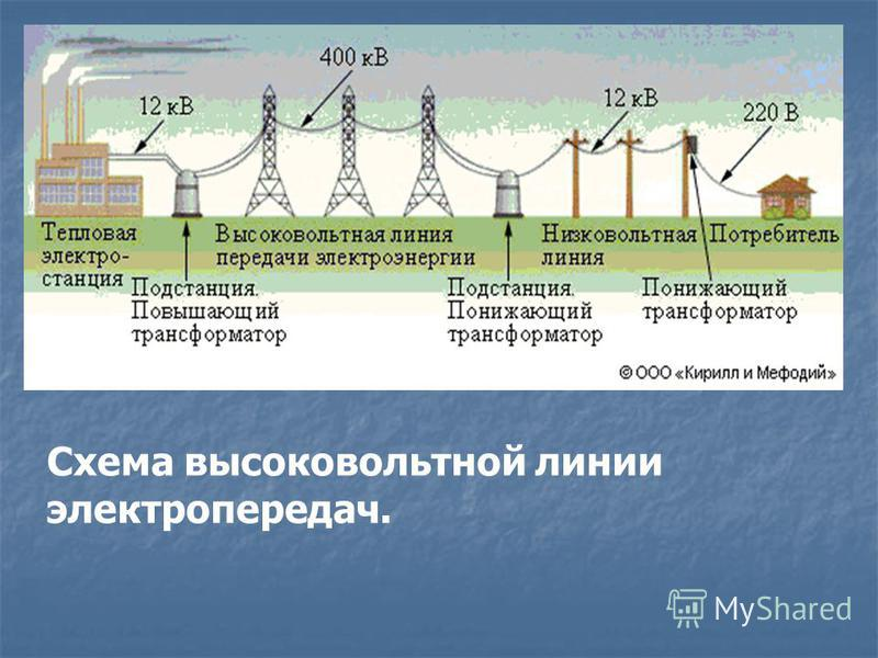 Схема высоковольтной линии электропередач.