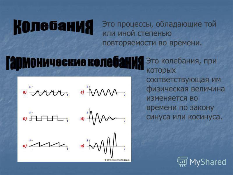 Это процессы, обладающие той или иной степенью повторяемости во времени. Это колебания, при которых соответствующая им физическая величина изменяется во времени по закону синуса или косинуса.