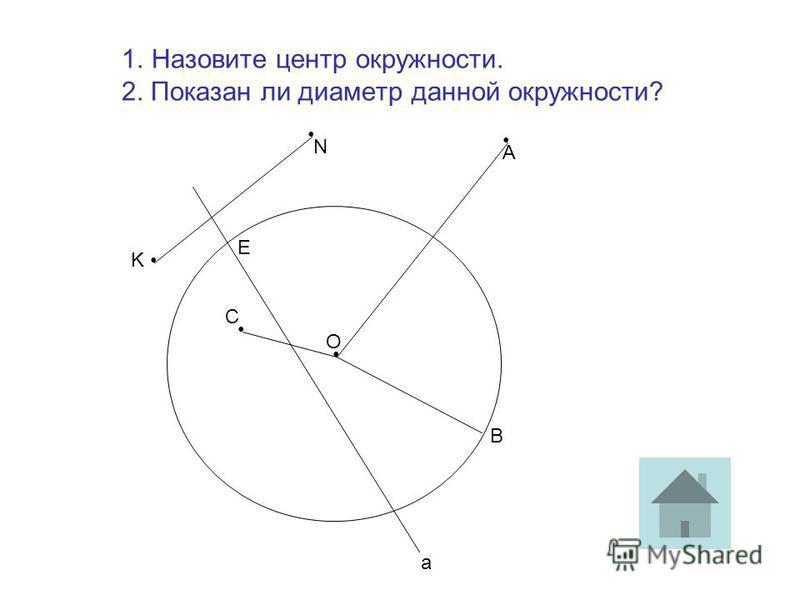 1. Назовите центр окружности. 2. Показан ли диаметр данной окружности? K N E C O a B A