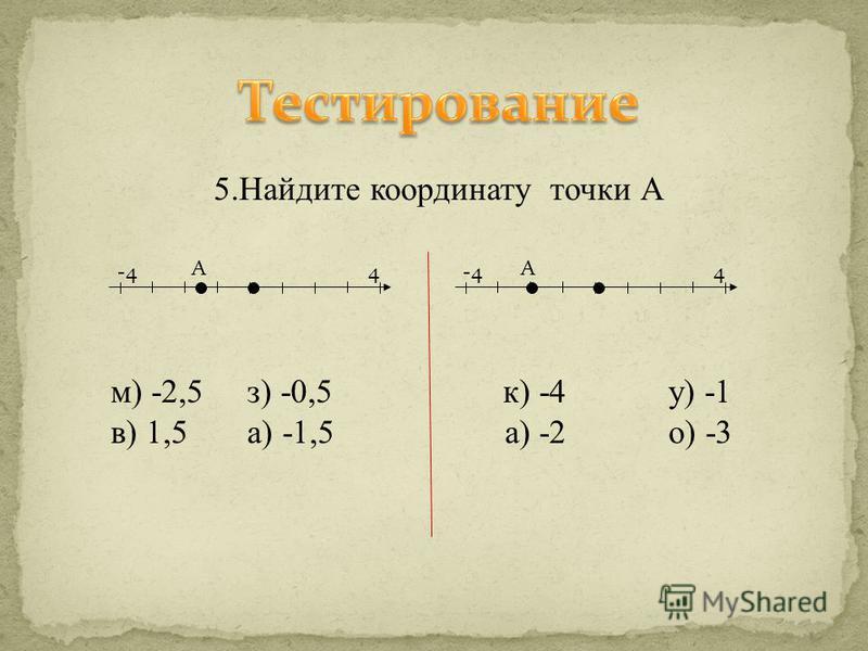 5. Найдите координату точки А м) -2,5 з) -0,5 к) -4 у) -1 в) 1,5 а) -1,5 а) -2 о) -3 -44 А 4 А