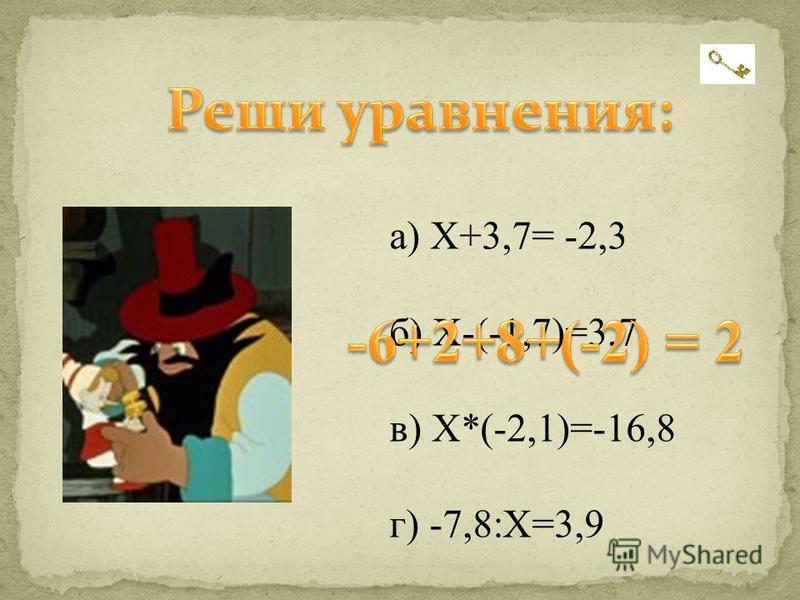 а) Х+3,7= -2,3 б) Х-(-1,7)=3,7 в) Х*(-2,1)=-16,8 г) -7,8:X=3,9