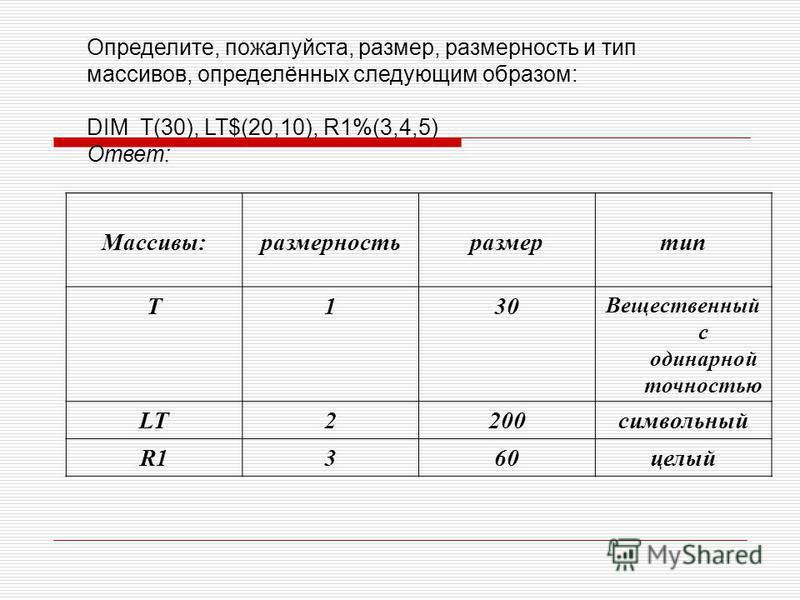 Определите, пожалуйста, размер, размерность и тип массивов, определённых следующим образом: DIM T(30), LT$(20,10), R1%(3,4,5) Ответ: Массивы:размерность размер тип T13030 Вещественный с одинарной точностью LT2200 символьный R136060 целый