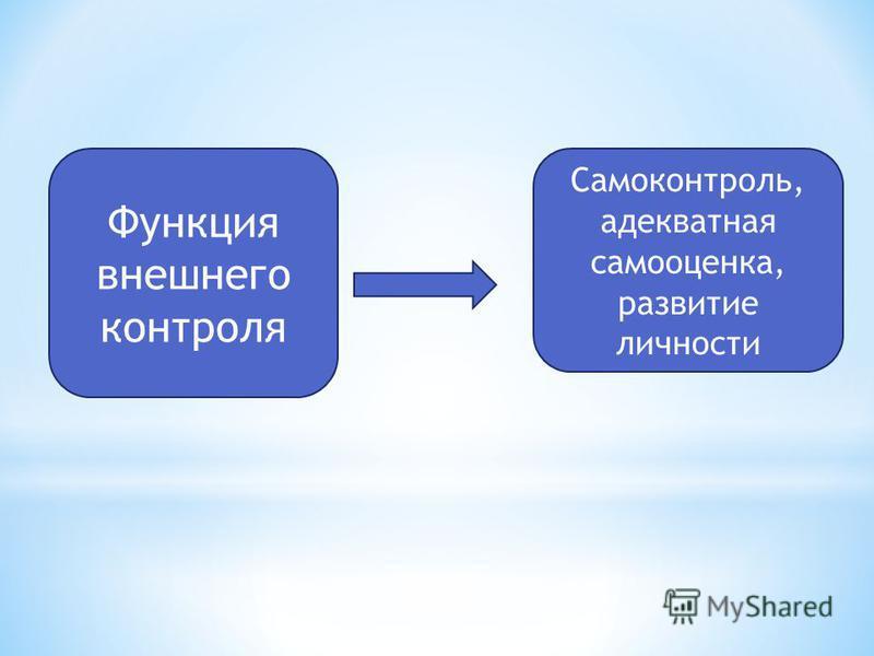 Функция внешнего контроля Самоконтроль, адекватная самооценка, развитие личности
