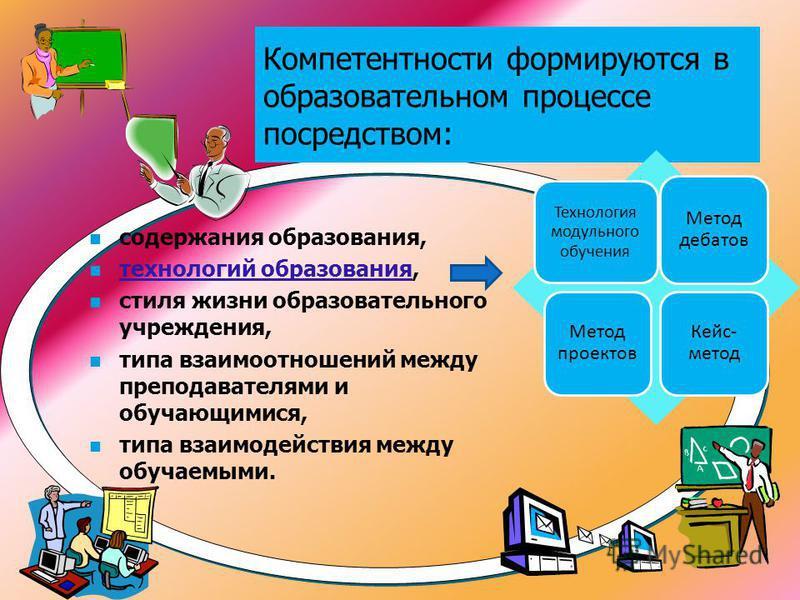 содержания образования, технологий образования, стиля жизни образовательного учреждения, типа взаимоотношений между преподавателями и обучающимися, типа взаимодействия между обучаемыми. Компетентности формируются в образовательном процессе посредство