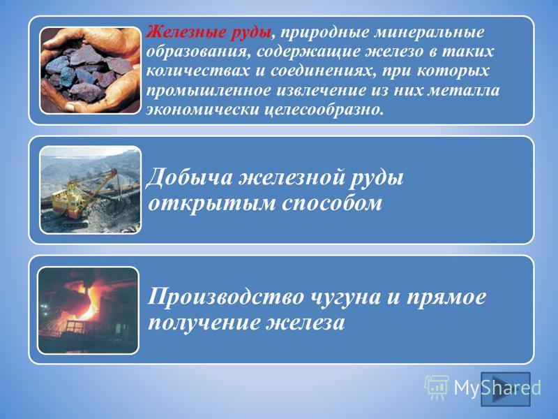 Железные руды, природные минеральные образования, содержащие железо в таких количествах и соединениях, при которых промышленное извлечение из них металла экономически целесообразно. Добыча железной руды открытым способом Производство чугуна и прямое