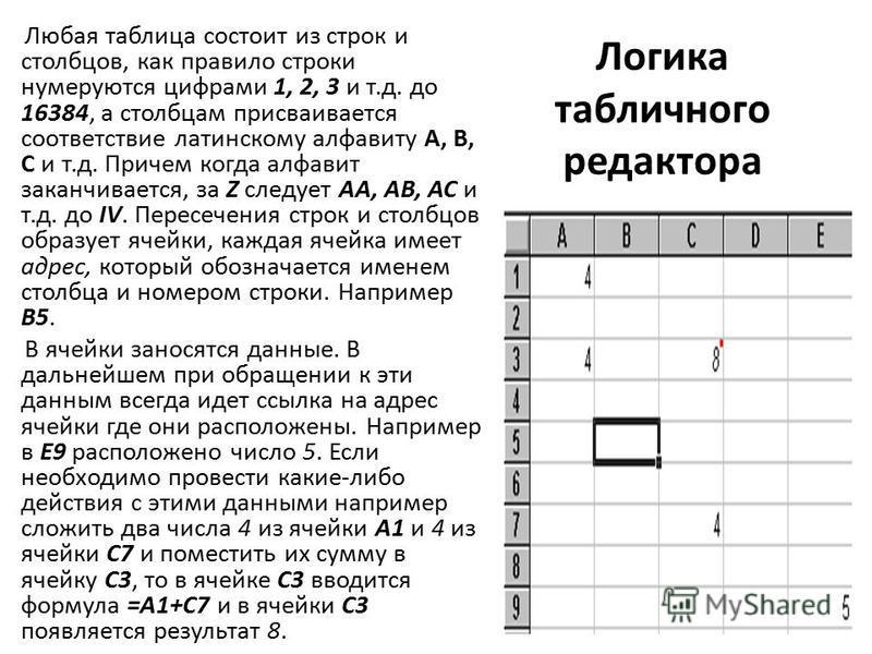 Логика табличного редактора Любая таблица состоит из строк и столбцов, как правило строки нумеруются цифрами 1, 2, 3 и т.д. до 16384, а столбцам присваивается соответствие латинскому алфавиту A, B, C и т.д. Причем когда алфавит заканчивается, за Z сл
