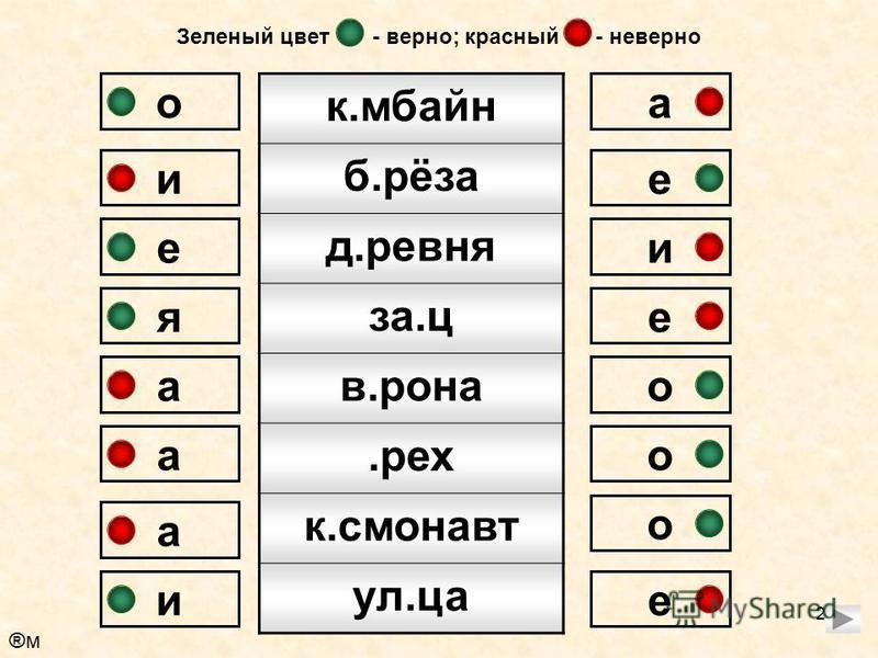 2 к.мбайн б.рёза д.ревна за.ц в.рона.рек к.космонафт ул.ца она е и и а а а я е и о о о е е Зеленый цвет - верно; красный - неверно ®м®м