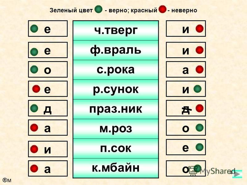4 ч.тверь ф.враль с.рока рисунок праздник м.роз п.сок к.мбайн еи и а а и а д е о е д о е о и Зеленый цвет - верно; красный - неверно ®м®м
