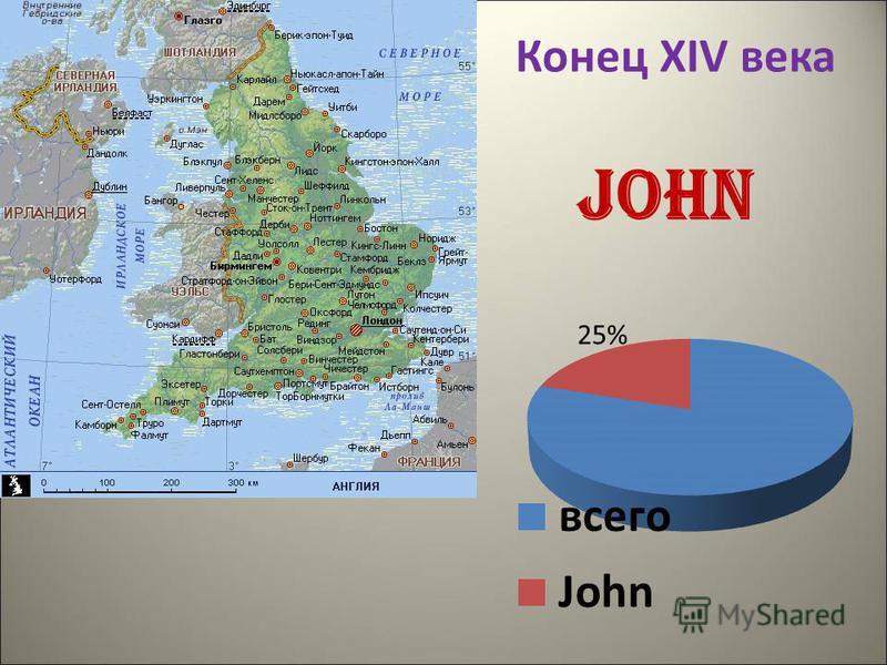 John Конец XIV века