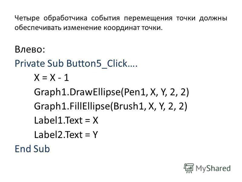 Четыре обработчика события перемещения точки должны обеспечивать изменение координат точки. Влево: Private Sub Button5_Click…. X = X - 1 Graph1.DrawEllipse(Pen1, X, Y, 2, 2) Graph1.FillEllipse(Brush1, X, Y, 2, 2) Label1. Text = X Label2. Text = Y End