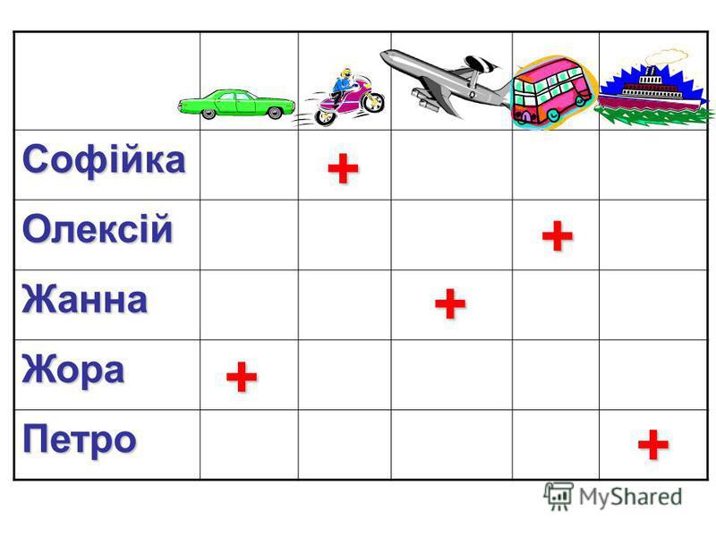 Софійка Олексій Жанна Жора Петро + + + + +