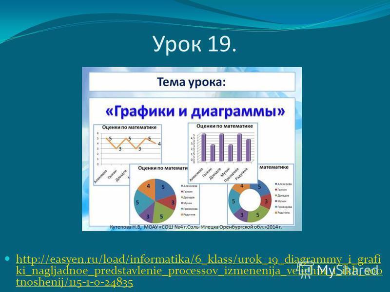 Урок 19. http://easyen.ru/load/informatika/6_klass/urok_19_diagrammy_i_grafi ki_nagljadnoe_predstavlenie_processov_izmenenija_velichin_i_ikh_soo tnoshenij/115-1-0-24835 http://easyen.ru/load/informatika/6_klass/urok_19_diagrammy_i_grafi ki_nagljadnoe