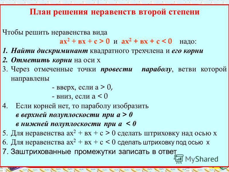 План решения неравенств второй степени Чтобы решить неравенства вида ах 2 + вх + с > 0 и ax 2 + в x + c < 0 надо: 1. Найти дискриминант квадратного трехчлена и его корни 2. Отметить корни на оси х 3. Через отмеченные точки провести параболу, ветви ко
