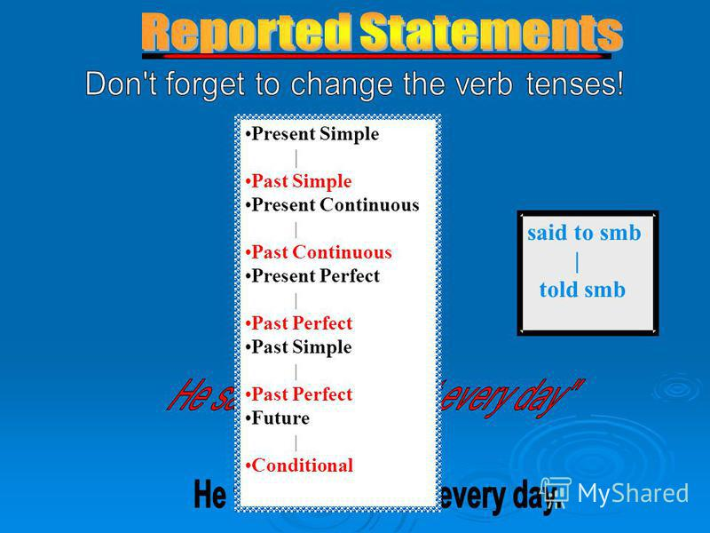 Present Simple | Past Simple Present Continuous | Past Continuous Present Perfect | Past Perfect Past Simple | Past Perfect Future | Сonditional said to smb | told smb