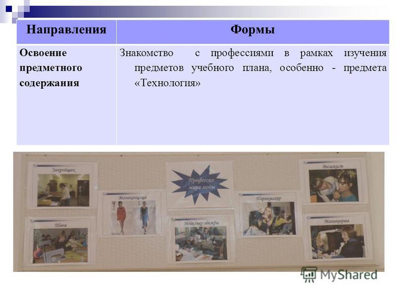 Направления Формы Освоение предметного содержания Знакомство с профессиями в рамках изучения предметов учебного плана, особенно - предмета «Технология»