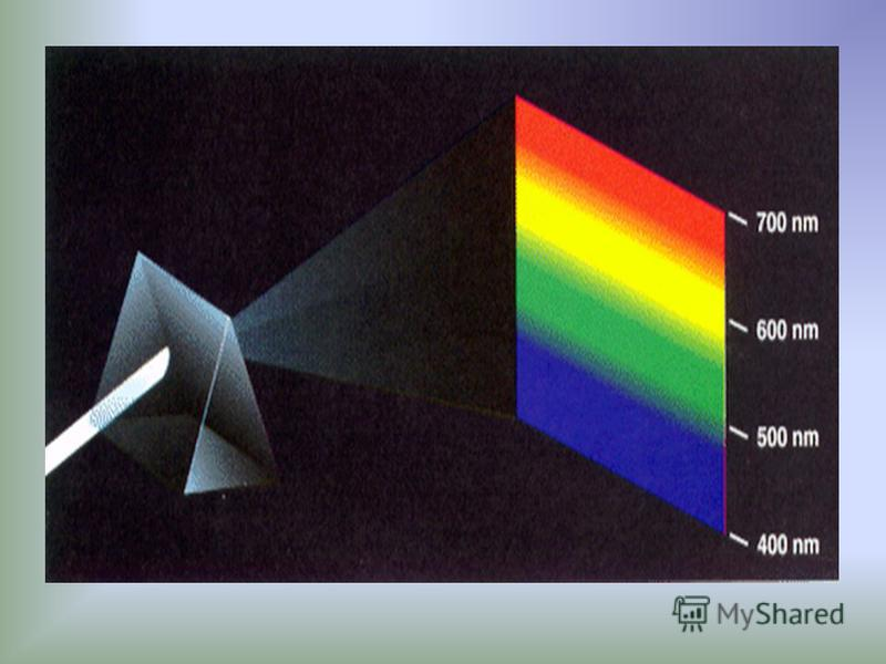 الأطيــــــــاف الذريـــــة *_^( Atomic spectra ^_*) السلام عليكم ورحمة الله وبركاته الطيف هو نتيجة تشتّت شعاع له طاقة معينة إلى مكوناته من أطوال الموجات.. إذا كان الإشعاع صادراً عن ذرات ُثارة فإنه يُسمى بالطيف الذري ، ويُسمى الجهاز البصري المستخدم ف
